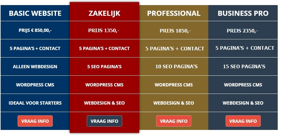 Webdesign Aalst